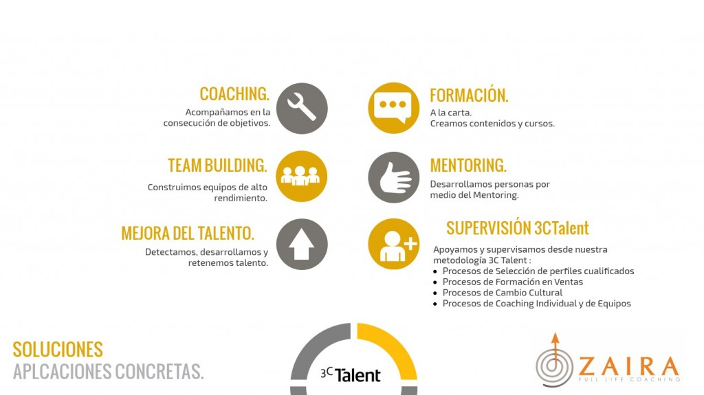 3c-talent-zaira-life-coaching-5